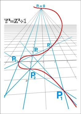torsion_on_cubic_curve-3.jpg
