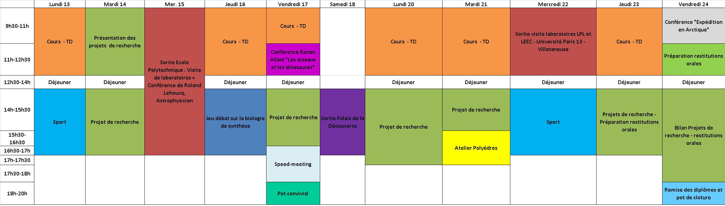 Planning SOP13 2016