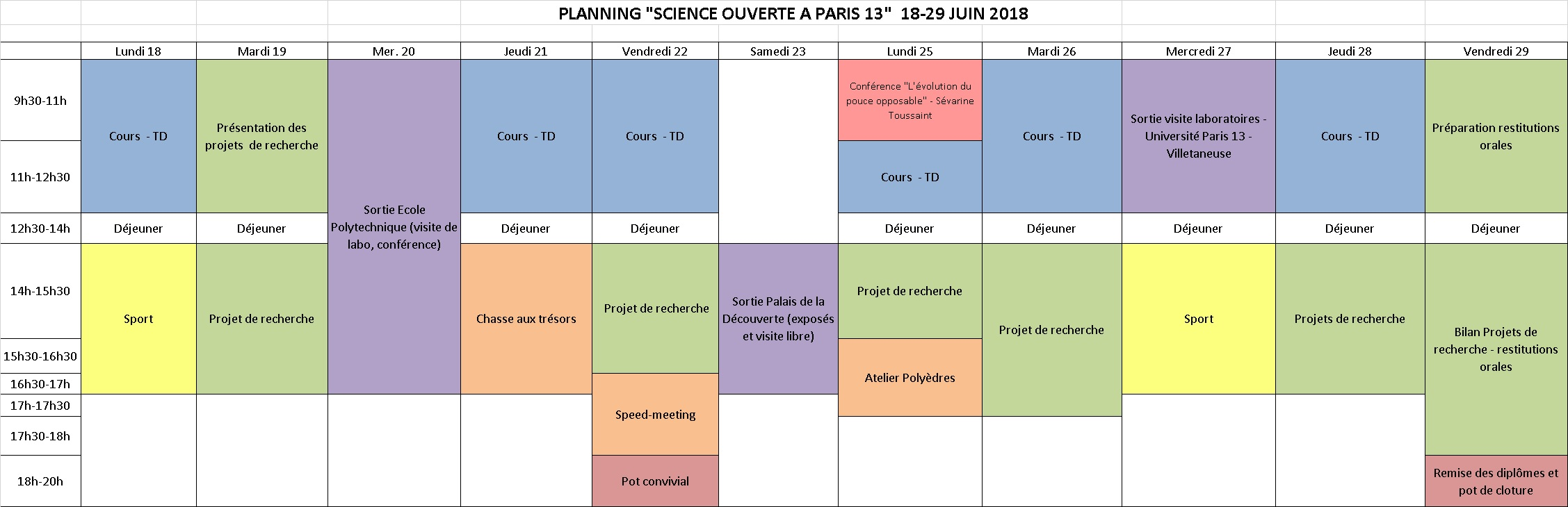 Planning SOP13 2018